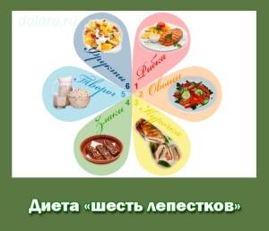 Dieta shest lepestkov