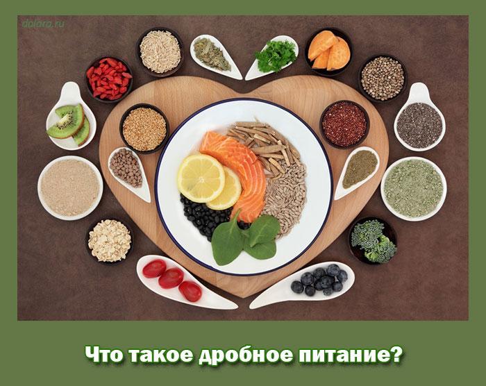 здоровое дробное питание меню на неделю